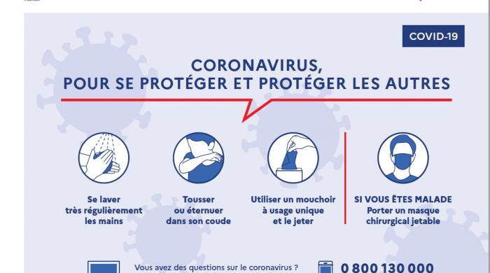 Coronavirus : Quelles