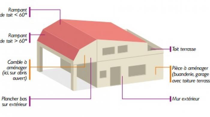 ... Met à Jour Les Deux Modèles Types De Notice Du0027information Destinée Au  Client En Cas De Signature Du0027un Contrat De Construction De Maison  Individuelle.